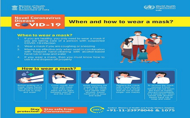 How to wear mask