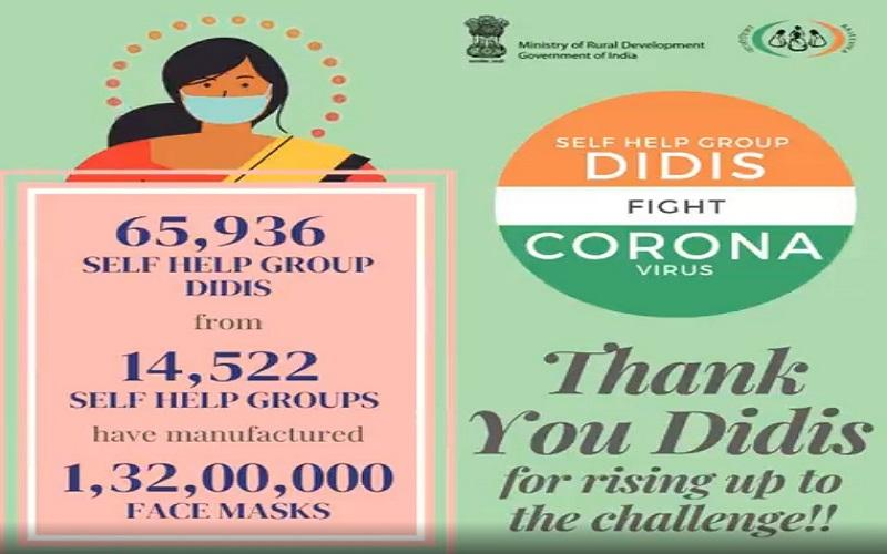 In response to #COVID19 65,936 #SHGDidis from 14,522 #SHGs have together manufactured 1.32 Cr. #facemasks under  @DAY_NRLM  in 24 States covering 399 Districts of #India  #SHGDidisFightCovid19  @nstomar   @COVIDNewsByMIB   @MinistryWCD   @PMOIndia   @HRDMinistry   @PIB_India   @smritiirani